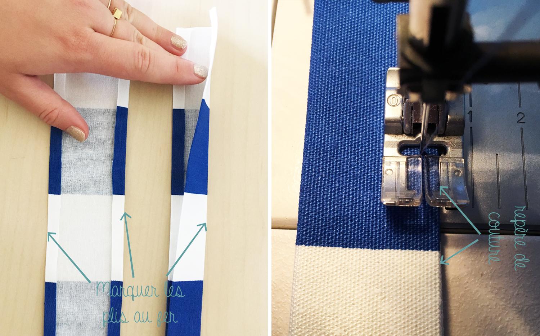 Préparation des lanières